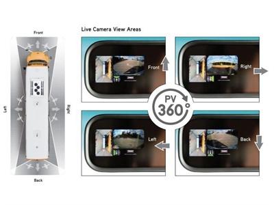 Thomas PV360 camera